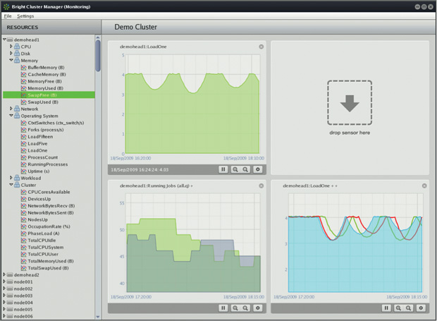 Bright Computing reduces cluster management--including extending the cluster onto a cloud infrastructure--to a desktop dashboard. Image courtesy of Bright Computing.