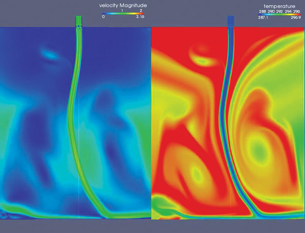 Biscari Consultoria tested UberCloud for running a highly coupled computational fluid dynamics simulation using Amazon Web Services as an alternative to extending an existing in-house cluster. Image courtesy of UberCloud.