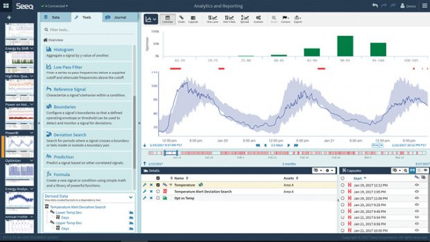 Modern analytics packages allow users to identify and investigate a variety of data types through visual interfaces ranging from dashboards to interactive graphics. Some tools also provide predictive analytics, looking at past events and forecasting future trends. Image courtesy of Seeq.